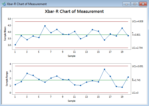 xbar and r charts