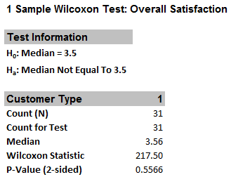 intermediate statistics wilcoxon test Types of statistical tests: there is a wide range of statistical tests the decision of which statistical test to use depends on the research design, the distribution of the data, and the type of variable.