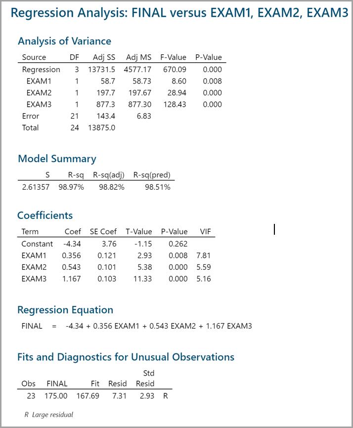 Multiple Linear Regression with Minitab - Lean Sigma Corporation